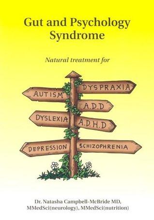 Gap sindroma